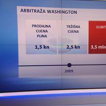 Video-zid Mislava Bage o arbitraži INA-MOL (Foto: Dnevnik.hr) - 3