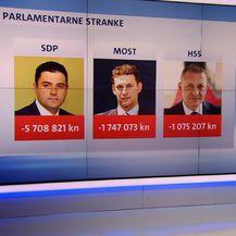 Tko je bio dobar, a tko loš gospodar kada su u pitanju stranke? (Foto: Dnevnik.hr) - 2