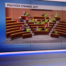 Tko je bio dobar, a tko loš gospodar kada su u pitanju stranke? (Foto: Dnevnik.hr) - 4