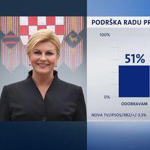 Crobarometar za prosinac (Foto: Dnevnik.hr) - 1