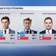 Crobarometar za prosinac (Foto: Dnevnik.hr) - 2