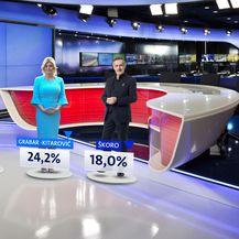 Istraživanje Dnevnika Nove TV - 2