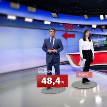 Ekskluzivno istraživanje Dnevnika Nove TV o drugom krugu predsjedničkih izbora - 12