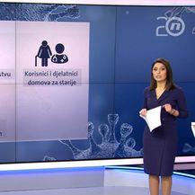 Videozid: Kako će teći cijepljenje - 4