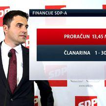Financijsko stanje SDP-a (Foto: Dnevnik.hr)