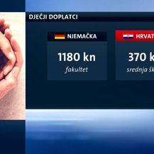 Grafički prikaz dječjih doplataka (Foto: Dnevnik.hr)