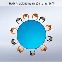 Borba protiv kibernetičkih napada i dezinformacija kroz nacionalnu mrežu suradnje (Dnevnik.hr) - 3