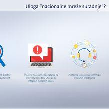 Borba protiv kibernetičkih napada i dezinformacija kroz nacionalnu mrežu suradnje (Dnevnik.hr) - 4