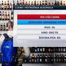 Cijene i potrošnja alkohola