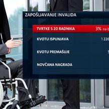 Zapošljavanje osoba s invaliditetom (Foto:Dnevnik.hr) - 3