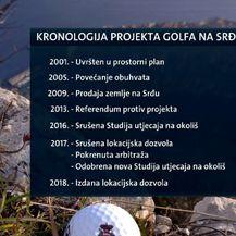 Projekt golfa na Srđu je aktualan skoro dva desetljeća