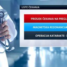 Kako smanjiti duge liste čekanja? (Foto: Dnevnik.hr) - 3