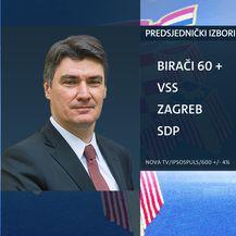 Istraživanje za Predsjedničke izbore 2019. (Foto: Dnevnik.hr)