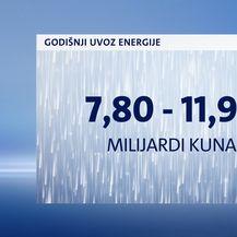 Godišnji uvoz energije (Foto: Dnevnik.hr)