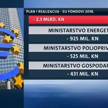 (Ne)uspjeh u povlačenju EU novca (Foto: Dnevnik.hr) - 2
