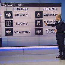 Video-zid Mislava Bage o zapošljavanju u državnoj upravi (Foto: Dnevnik.hr) - 2