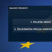 Video-zid Vjekoslava Đaića o povlačenju novca iz fondova Europske unije (Foto: Dnevnik.hr) - 1