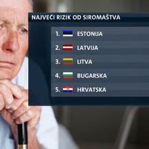 Najveći rizik od siromaštva starijih osoba (Foto: Dnevnik.hr)