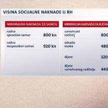 Socijalna naknada u Hrvatskoj
