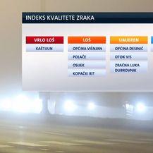 Indeks kvalitete zraka u Hrvatskoj