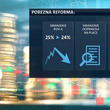 Opcije koje je ministar Marić spomenuo za poreznu reformu (Foto: Dnevnik.hr)