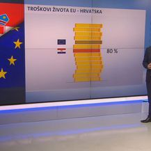Odnos troškova života u Hrvatskoj i Europskoj uniji (Foto: Dnevnik.hr)