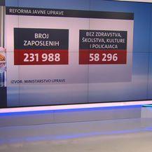 Veličina javne uprave (Foto: Dnevnik.hr)