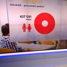 Analizu rezultata mature donosi Martina Bolšec Oblak (Foto: Dnevnik.hr) - 2