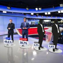 U drugom krugu Miroslav Škoro pobjedio bi Zorana Milanovića (Dnevnik.hr)