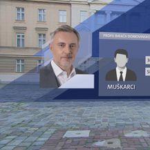 Profil prosječnog birača Domovinskog pokreta