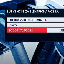 Poticaji za kupnju električnih automobila - 3