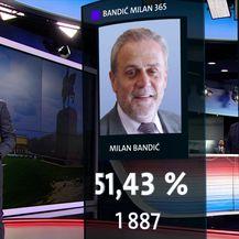 Izlazne ankete Izbora (Video: Specijal Nove TV)
