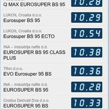 Cijene Eurosupera (Screenshot HAK)