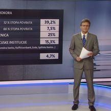 Video zid Saše Kopljara o nagodbi o Agrokoru (Foto: Dnevnik.hr) - 4