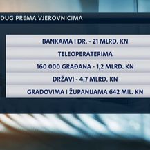 Problemi blokiranih građana (Foto: Dnevnik.hr) - 2