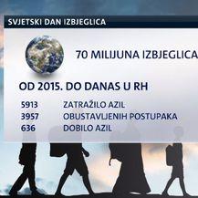 Svjetski dan izbjeglica (Foto: Dnevnik.hr)