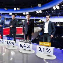 Crobarometar - predsjednički kandidati (Foto: Dnevnik.hr) - 1