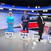 Crobarometar - predsjednički kandidati (Foto: Dnevnik.hr) - 2