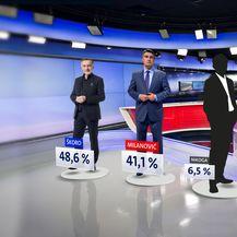 Crobarometar - predsjednički kandidati (Foto: Dnevnik.hr) - 3