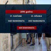 Grafika povećanja broja bankomata (Foto: Dnevnik.hr) - 2