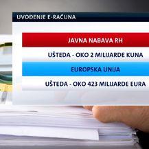 Grafika o uvođenju e-računa (Foto: Dnevnik.hr)