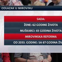 Vlada priprema mirovinsku reformu (Foto: Dnevnik.hr)