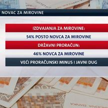 Mirovinska reforma (Foto: Dnevnik.hr) - 1