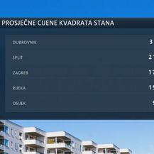Stanovi su sve skuplji (Foto: Dnevnik.hr) - 1