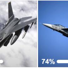 Rezultat naše ankete na Facebooku (Foto: DNEVNIK.hr/Faceook)