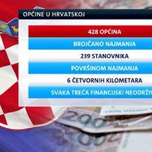 Grafički prikaz broj aopćina u Hrvatskoj (Foto: Dnevnik.hr)
