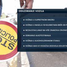 Razlozi za oduzimanje vozila (Foto: Dnevnik.hr)