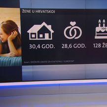 Videozid Romine Knežić o položaju žena u Hrvatskoj (Foto: Dnevnik.hr) - 1