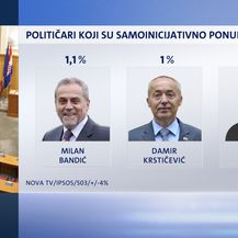 Istraživanje Dnevnika Nove TV (Foto: Dnevnik Nove TV) - 6