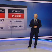 Videozid Mislava Bage o alternativnom načinu ulaganja novca potrošenog za spašavanje brodogradnje (Foto: Dnevnik.hr) - 1